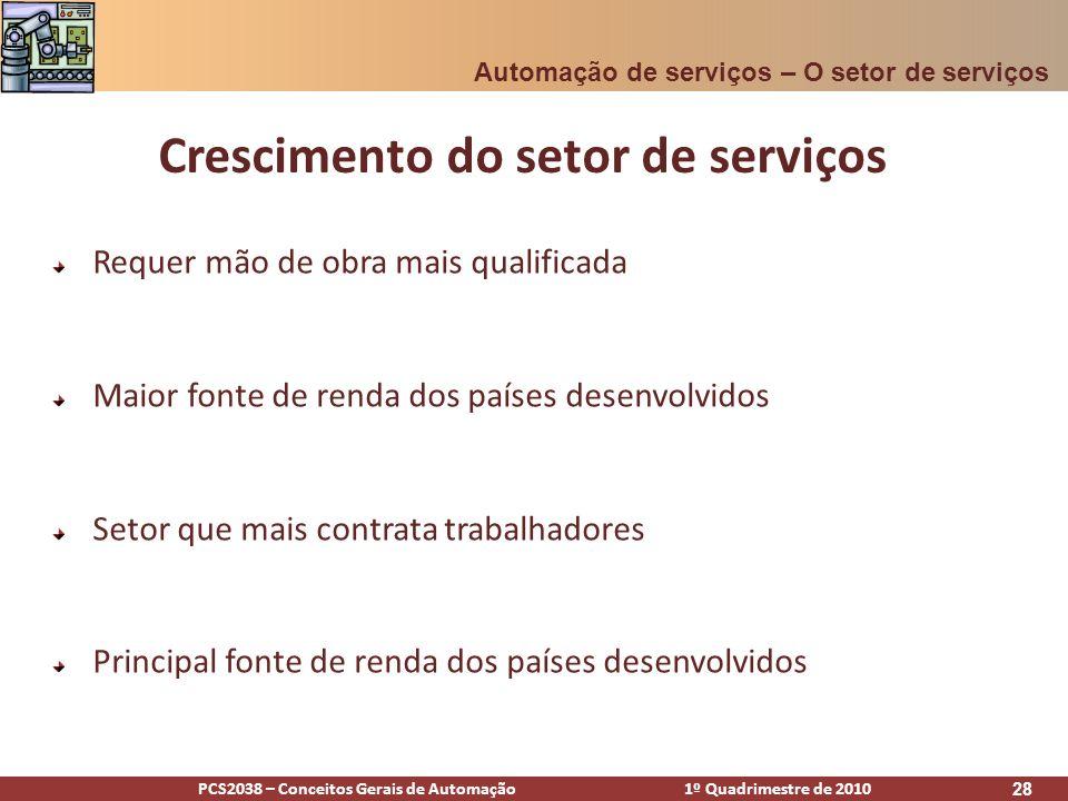 PCS2038 – Conceitos Gerais de Automação 1º Quadrimestre de 2010 28 Crescimento do setor de serviços Requer mão de obra mais qualificada Maior fonte de