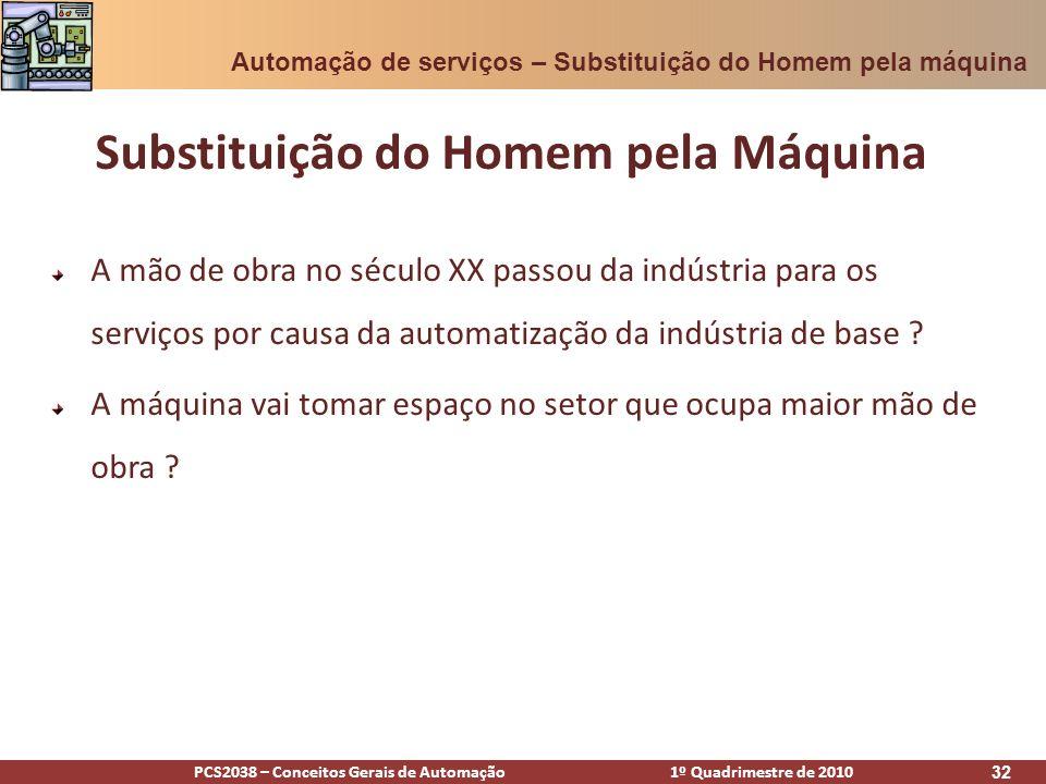 PCS2038 – Conceitos Gerais de Automação 1º Quadrimestre de 2010 32 Substituição do Homem pela Máquina A mão de obra no século XX passou da indústria p