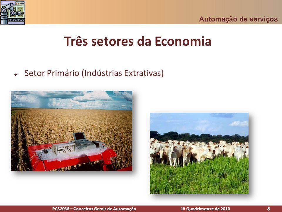 PCS2038 – Conceitos Gerais de Automação 1º Quadrimestre de 2010 5 Três setores da Economia Setor Primário (Indústrias Extrativas) Automação de serviço