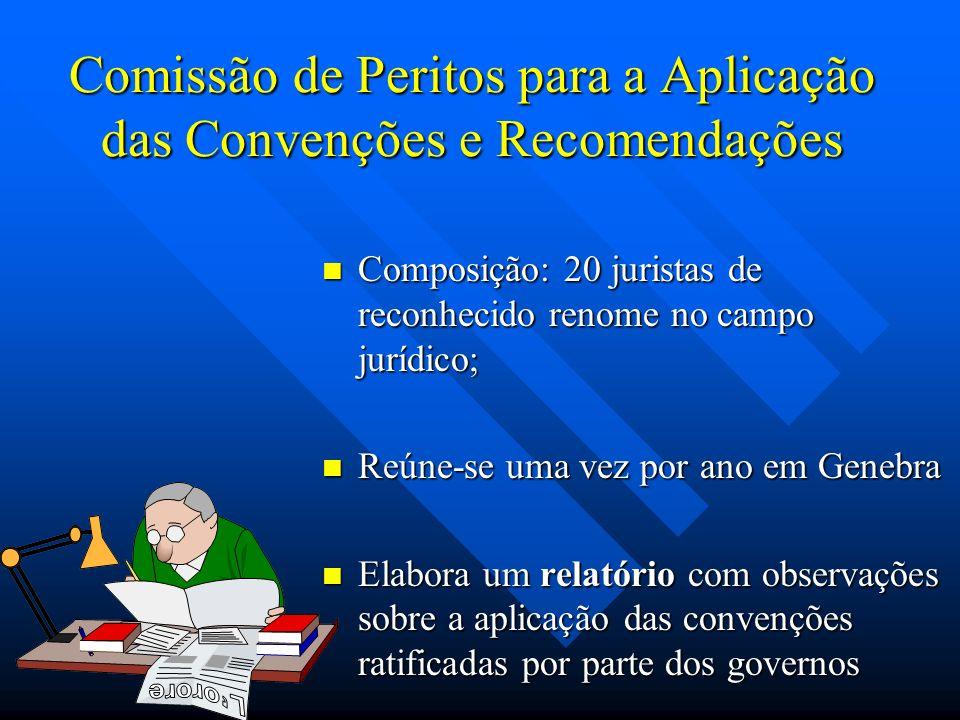 Comissão de Peritos para a Aplicação das Convenções e Recomendações Composição: 20 juristas de reconhecido renome no campo jurídico; Reúne-se uma vez por ano em Genebra Elabora um relatório com observações sobre a aplicação das convenções ratificadas por parte dos governos