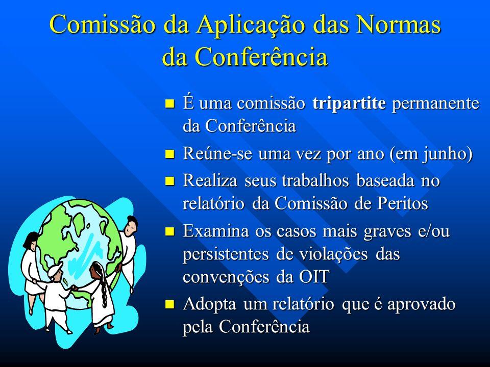 Comissão da Aplicação das Normas da Conferência É uma comissão tripartite permanente da Conferência Reúne-se uma vez por ano (em junho) Realiza seus trabalhos baseada no relatório da Comissão de Peritos Examina os casos mais graves e/ou persistentes de violações das convenções da OIT Adopta um relatório que é aprovado pela Conferência