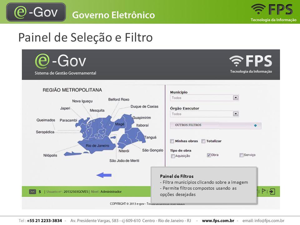 Painel de Seleção e Filtro Painel de Filtros - Filtra municípios clicando sobre a imagem - Permite filtros compostos usando as opções desejadas
