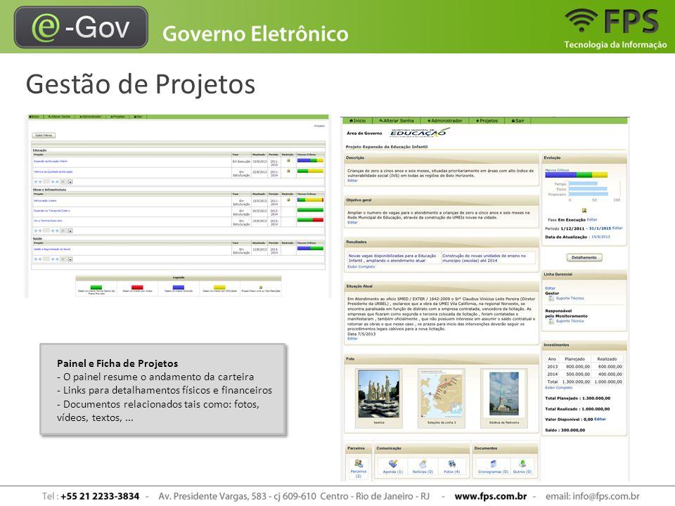 Gestão de Projetos Painel e Ficha de Projetos - O painel resume o andamento da carteira - Links para detalhamentos físicos e financeiros - Documentos
