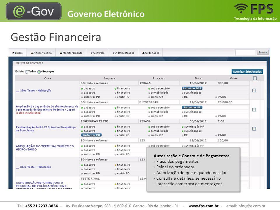 Gestão Financeira Autorização e Controle de Pagamentos - Fluxo dos pagamentos - Painel do ordenador - Autorização do que e quando desejar - Consulta a