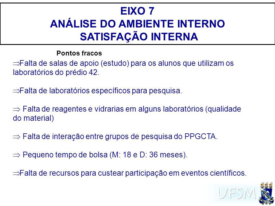 UFSM EIXO 7 ANÁLISE DO AMBIENTE INTERNO SATISFAÇÃO INTERNA Falta de salas de apoio (estudo) para os alunos que utilizam os laboratórios do prédio 42.