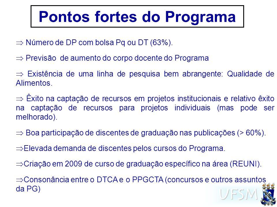 UFSM Pontos fortes do Programa Número de DP com bolsa Pq ou DT (63%).