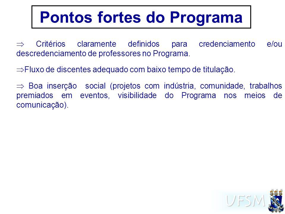 UFSM Pontos fortes do Programa Critérios claramente definidos para credenciamento e/ou descredenciamento de professores no Programa.