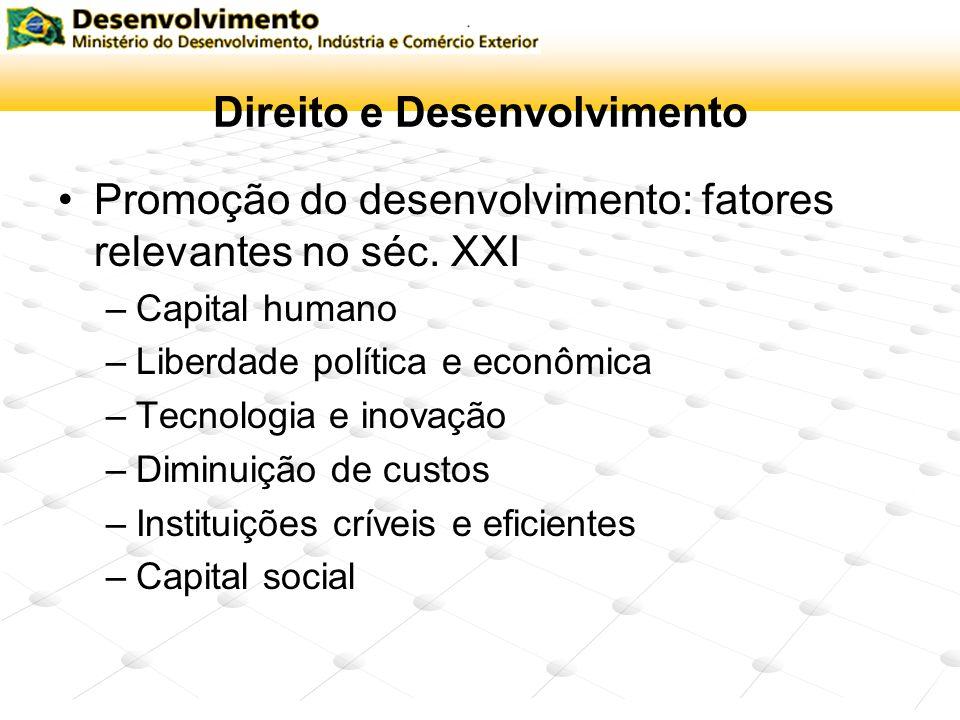 Direito e Desenvolvimento Promoção do desenvolvimento: fatores relevantes no séc. XXI –Capital humano –Liberdade política e econômica –Tecnologia e in