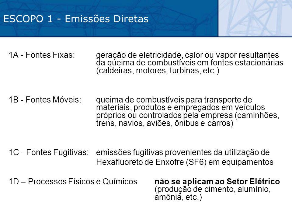 1A - Fontes Fixas: geração de eletricidade, calor ou vapor resultantes da queima de combustíveis em fontes estacionárias (caldeiras, motores, turbinas