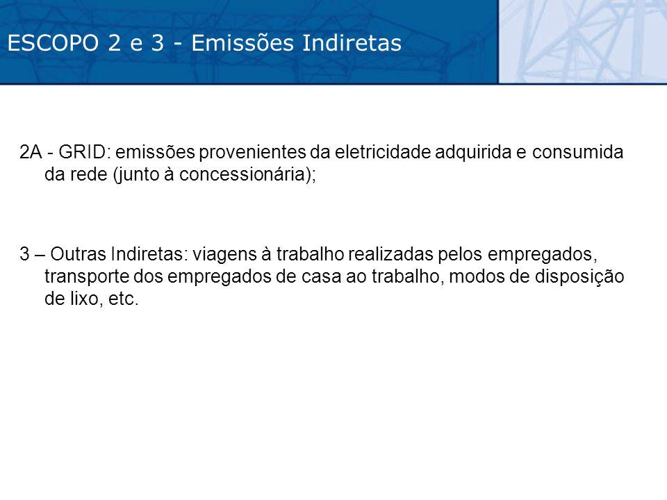 2A - GRID: emissões provenientes da eletricidade adquirida e consumida da rede (junto à concessionária); 3 – Outras Indiretas: viagens à trabalho real