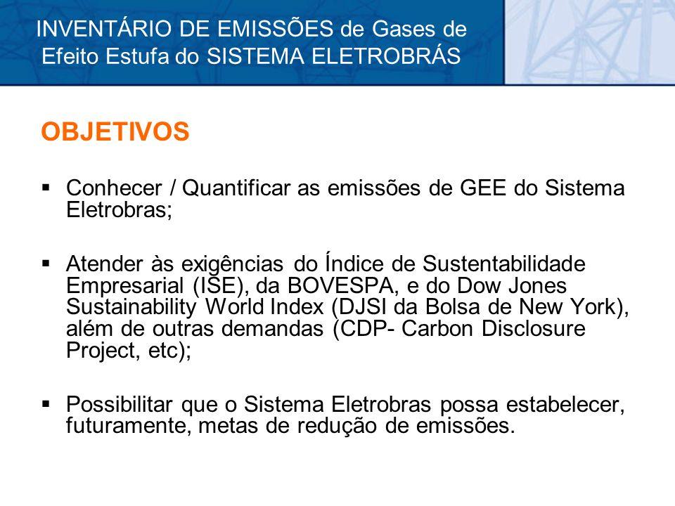 INVENTÁRIO DE EMISSÕES de Gases de Efeito Estufa do SISTEMA ELETROBRÁS OBJETIVOS Conhecer / Quantificar as emissões de GEE do Sistema Eletrobras; Aten
