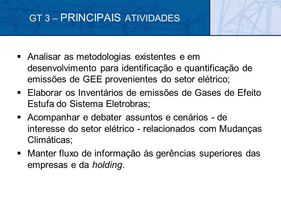GT 3 – PRINCIPAIS ATIVIDADES Analisar as metodologias existentes e em desenvolvimento para identificação e quantificação de emissões de GEE provenient