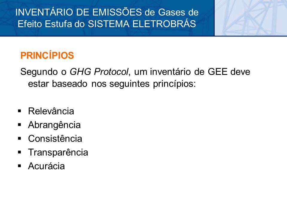 INVENTÁRIO DE EMISSÕES de Gases de Efeito Estufa do SISTEMA ELETROBRÁS PRINCÍPIOS Segundo o GHG Protocol, um inventário de GEE deve estar baseado nos