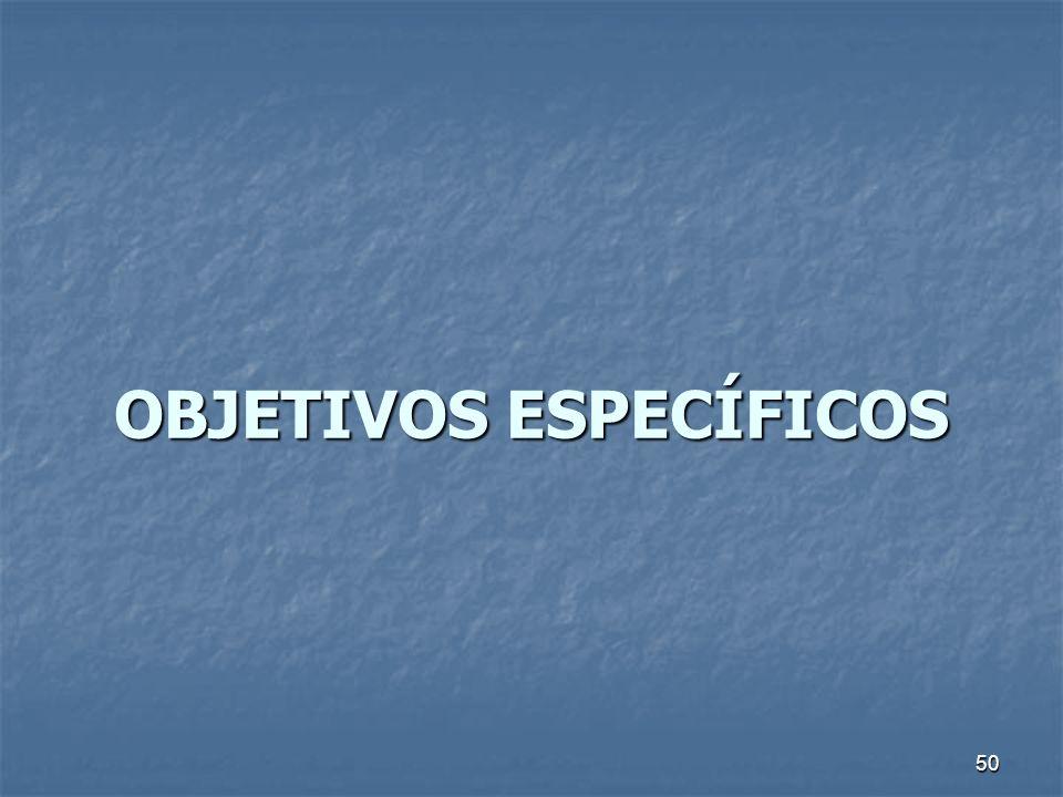 50 OBJETIVOS ESPECÍFICOS