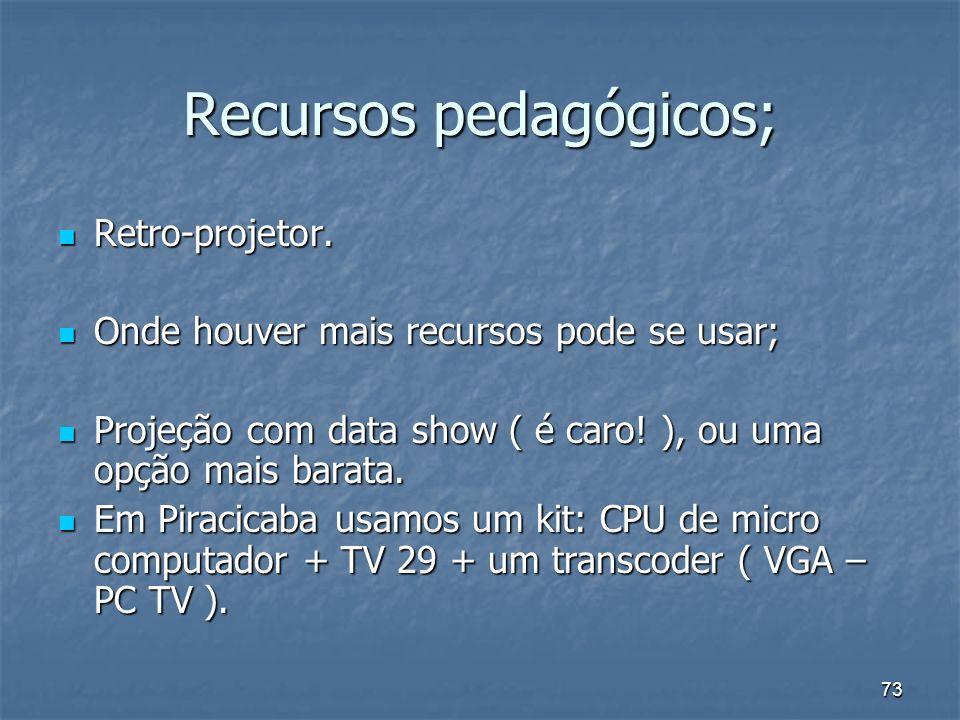 73 Recursos pedagógicos; Recursos pedagógicos; Retro-projetor.