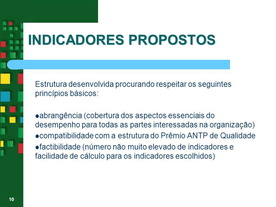 10 INDICADORES PROPOSTOS Estrutura desenvolvida procurando respeitar os seguintes princípios básicos: abrangência (cobertura dos aspectos essenciais d