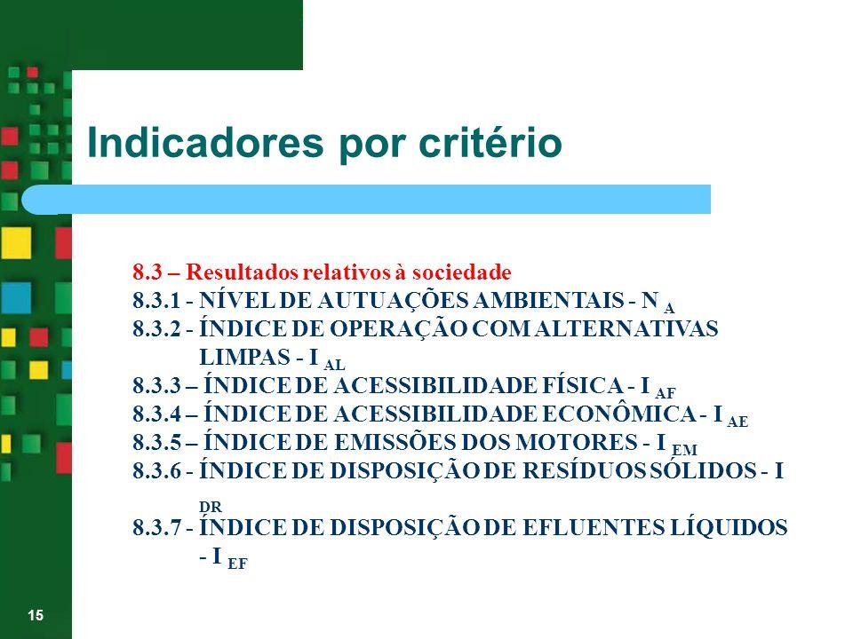 15 8.3 – Resultados relativos à sociedade 8.3.1 - NÍVEL DE AUTUAÇÕES AMBIENTAIS - N A 8.3.2 - ÍNDICE DE OPERAÇÃO COM ALTERNATIVAS LIMPAS - I AL 8.3.3