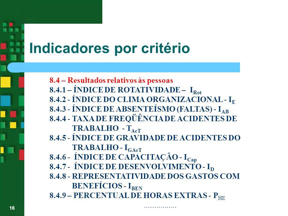 16 8.4 – Resultados relativos às pessoas 8.4.1 – ÍNDICE DE ROTATIVIDADE – I Rot 8.4.2 - ÍNDICE DO CLIMA ORGANIZACIONAL - I E 8.4.3 - ÍNDICE DE ABSENTE