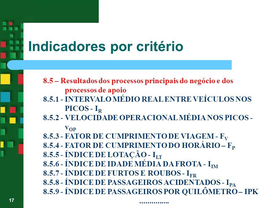 17 8.5 – Resultados dos processos principais do negócio e dos processos de apoio 8.5.1 - INTERVALO MÉDIO REAL ENTRE VEÍCULOS NOS PICOS - I R 8.5.2 - V