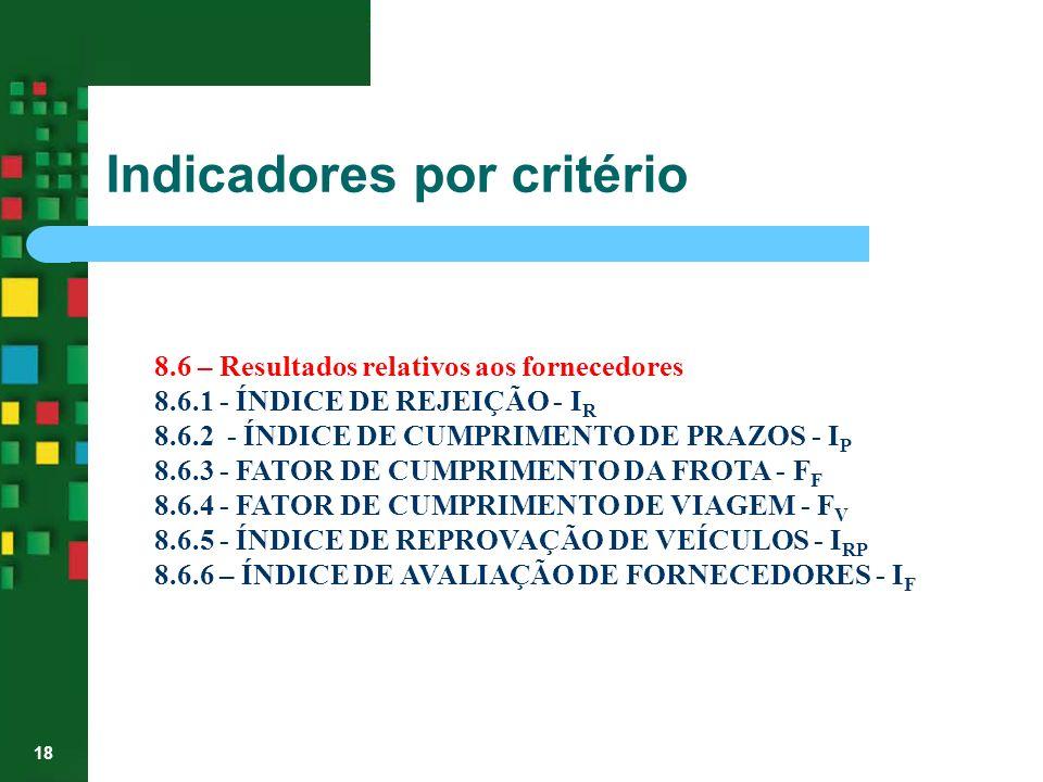 18 8.6 – Resultados relativos aos fornecedores 8.6.1 - ÍNDICE DE REJEIÇÃO - I R 8.6.2 - ÍNDICE DE CUMPRIMENTO DE PRAZOS - I P 8.6.3 - FATOR DE CUMPRIM