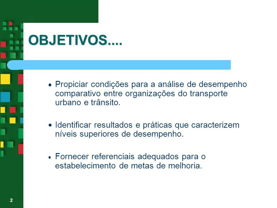 2 OBJETIVOS.... Propiciar condições para a análise de desempenho comparativo entre organizações do transporte urbano e trânsito. Identificar resultado