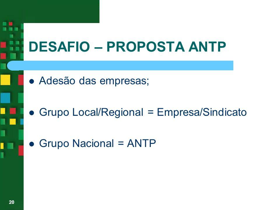 20 DESAFIO – PROPOSTA ANTP Adesão das empresas; Grupo Local/Regional = Empresa/Sindicato Grupo Nacional = ANTP