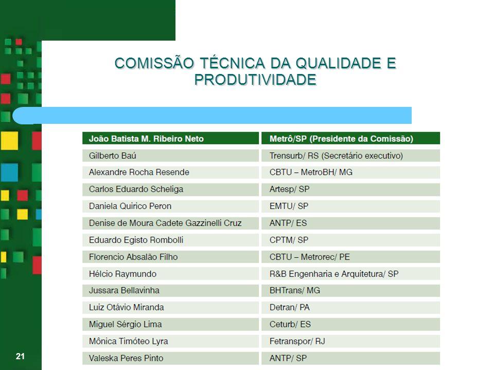 21 COMISSÃO TÉCNICA DA QUALIDADE E PRODUTIVIDADE