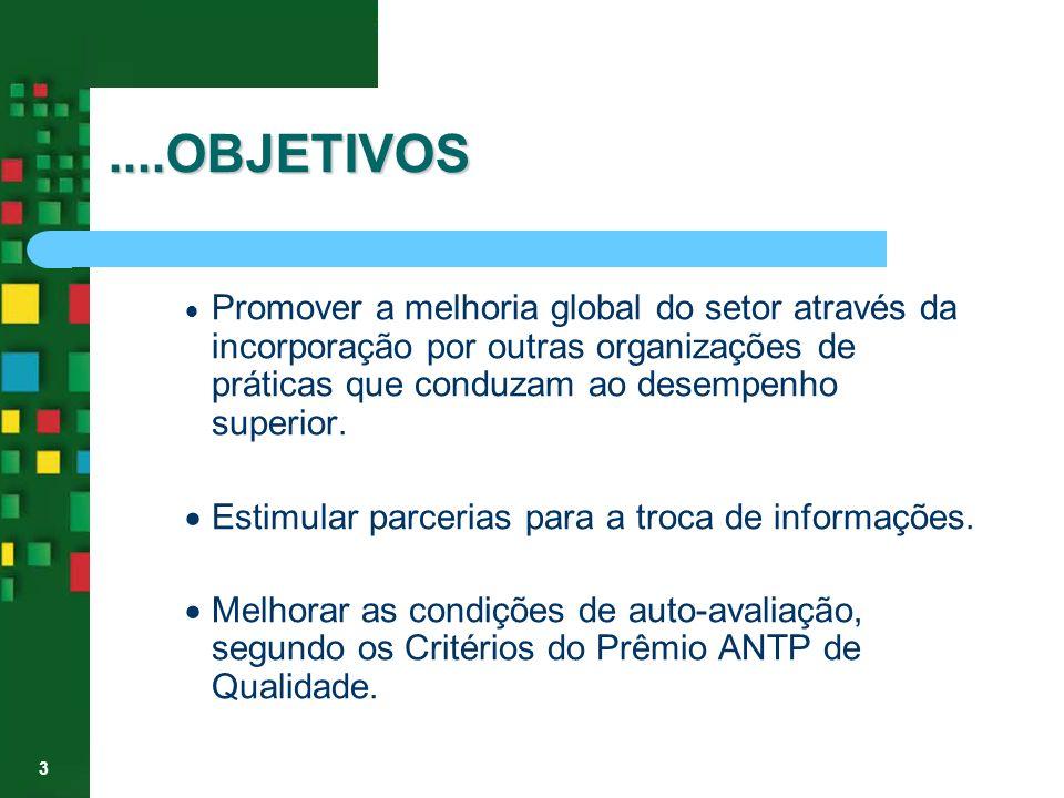 3....OBJETIVOS Promover a melhoria global do setor através da incorporação por outras organizações de práticas que conduzam ao desempenho superior. Es