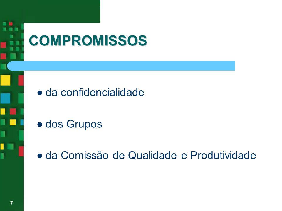 7 COMPROMISSOS da confidencialidade dos Grupos da Comissão de Qualidade e Produtividade