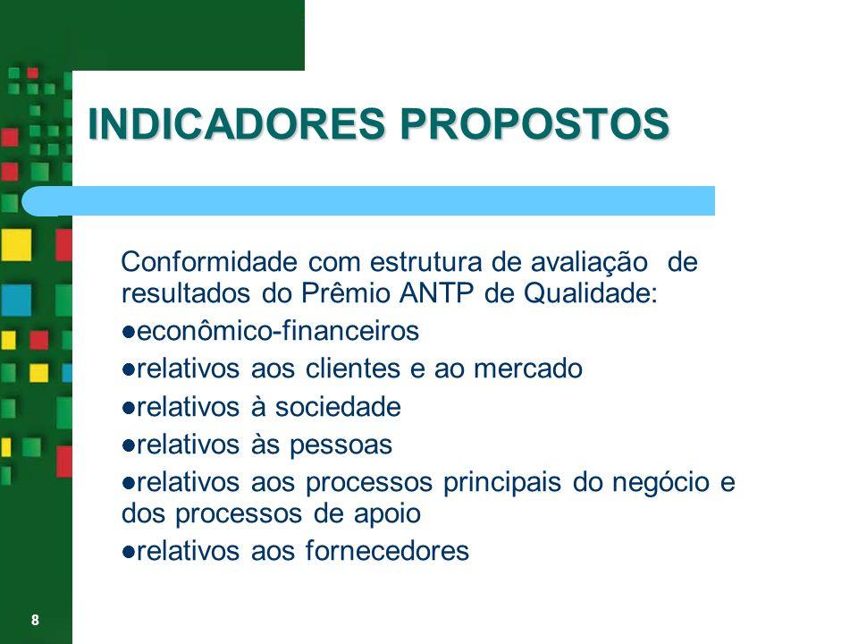 8 INDICADORES PROPOSTOS Conformidade com estrutura de avaliação de resultados do Prêmio ANTP de Qualidade: econômico-financeiros relativos aos cliente
