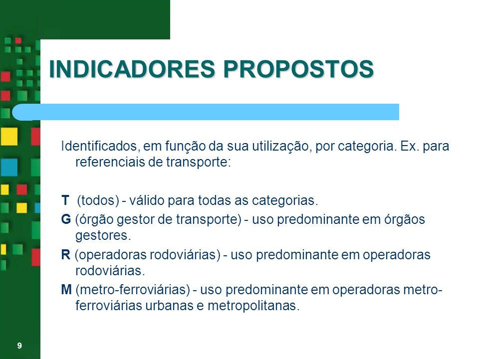 9 INDICADORES PROPOSTOS Identificados, em função da sua utilização, por categoria. Ex. para referenciais de transporte: T (todos) - válido para todas