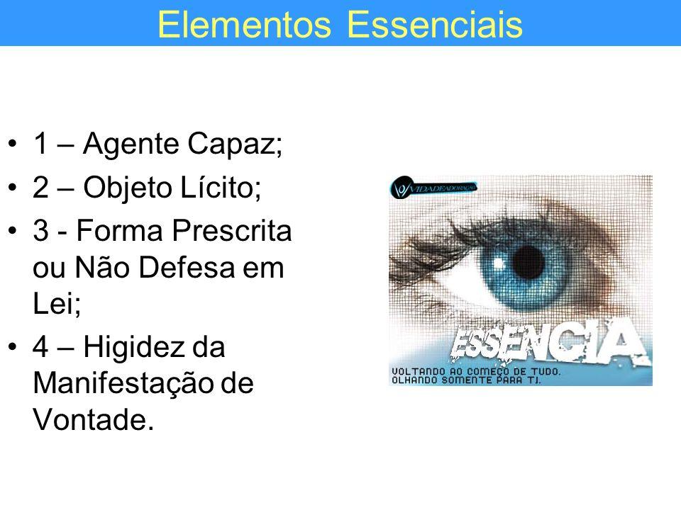 Elementos Essenciais 1 – Agente Capaz; 2 – Objeto Lícito; 3 - Forma Prescrita ou Não Defesa em Lei; 4 – Higidez da Manifestação de Vontade.