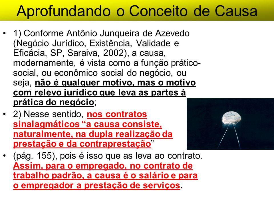 Aprofundando o Conceito de Causa 1) Conforme Antônio Junqueira de Azevedo (Negócio Jurídico, Existência, Validade e Eficácia, SP, Saraiva, 2002), a ca