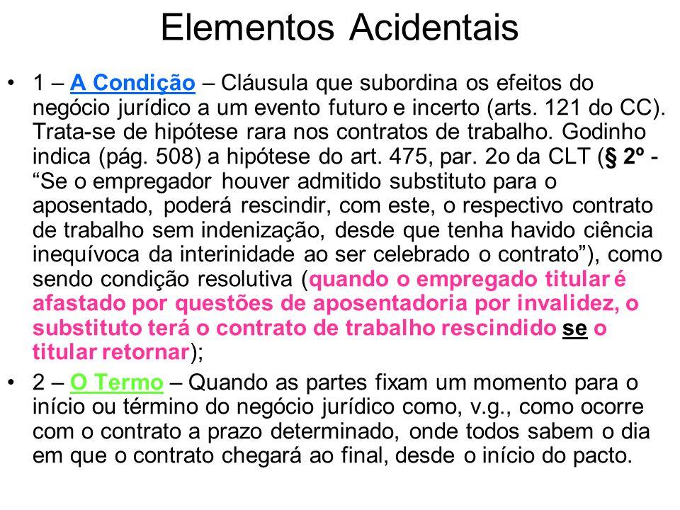 Elementos Acidentais 1 – A Condição – Cláusula que subordina os efeitos do negócio jurídico a um evento futuro e incerto (arts. 121 do CC). Trata-se d