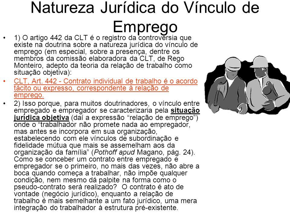 Natureza Jurídica do Vínculo de Emprego 1) O artigo 442 da CLT é o registro da controvérsia que existe na doutrina sobre a natureza jurídica do víncul