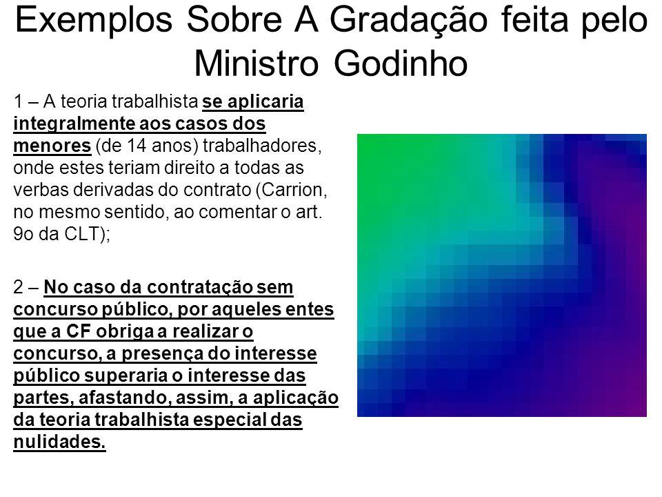 Exemplos Sobre A Gradação feita pelo Ministro Godinho 1 – A teoria trabalhista se aplicaria integralmente aos casos dos menores (de 14 anos) trabalhad