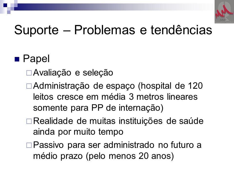 Suporte – Problemas e tendências Papel Avaliação e seleção Administração de espaço (hospital de 120 leitos cresce em média 3 metros lineares somente p