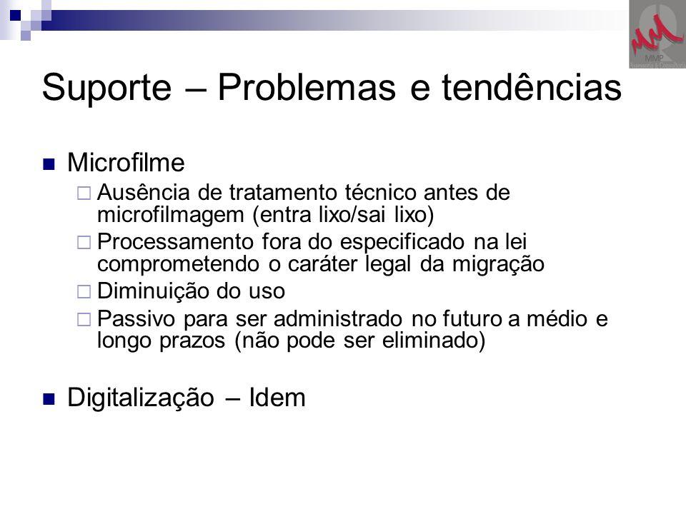 Suporte – Problemas e tendências Microfilme Ausência de tratamento técnico antes de microfilmagem (entra lixo/sai lixo) Processamento fora do especifi
