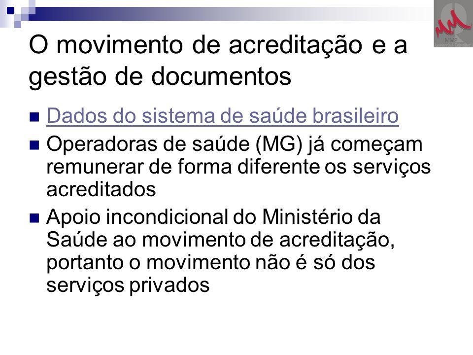 O movimento de acreditação e a gestão de documentos Dados do sistema de saúde brasileiro Operadoras de saúde (MG) já começam remunerar de forma difere