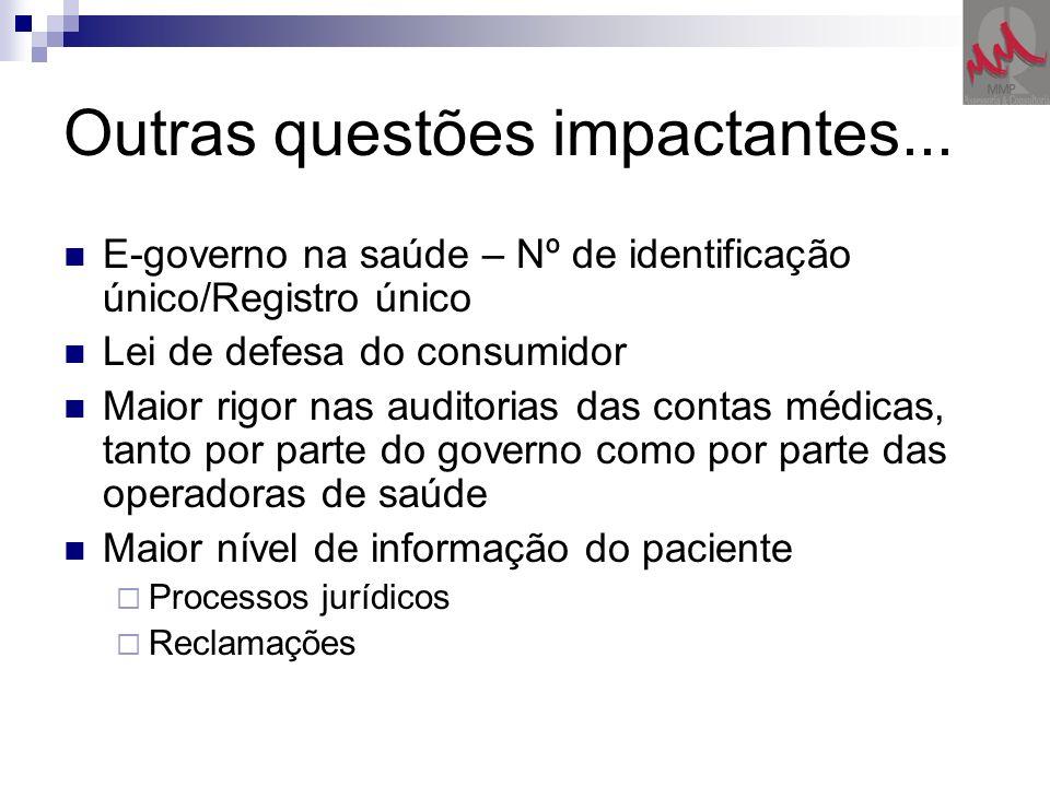 Outras questões impactantes... E-governo na saúde – Nº de identificação único/Registro único Lei de defesa do consumidor Maior rigor nas auditorias da