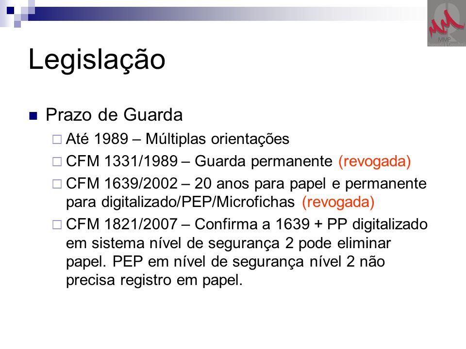 Legislação Prazo de Guarda Até 1989 – Múltiplas orientações CFM 1331/1989 – Guarda permanente (revogada) CFM 1639/2002 – 20 anos para papel e permanen