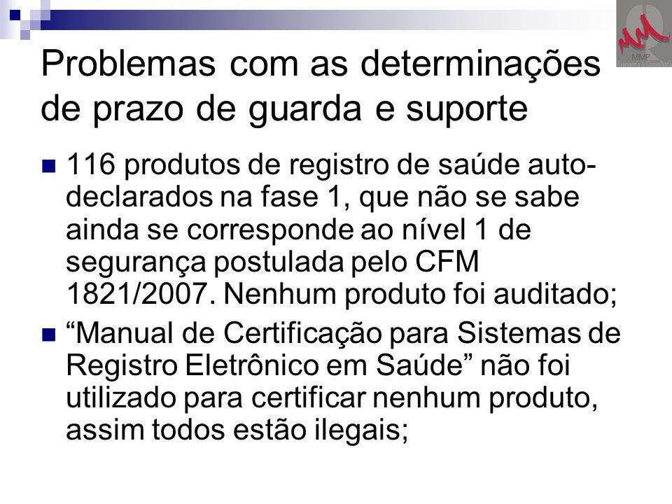 Problemas com as determinações de prazo de guarda e suporte 116 produtos de registro de saúde auto- declarados na fase 1, que não se sabe ainda se cor