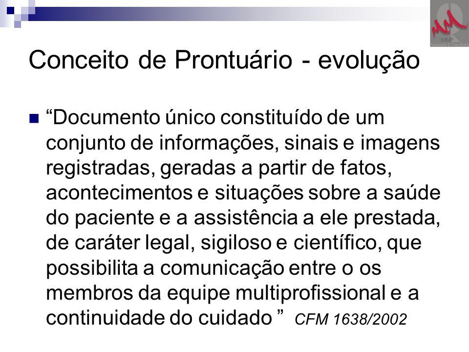 Conceito de Prontuário - evolução Documento único constituído de um conjunto de informações, sinais e imagens registradas, geradas a partir de fatos,
