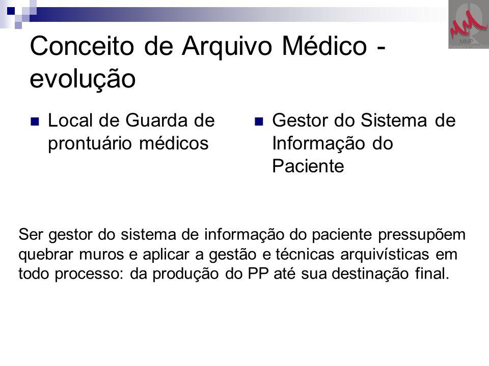 Conceito de Arquivo Médico - evolução Local de Guarda de prontuário médicos Gestor do Sistema de Informação do Paciente Ser gestor do sistema de infor