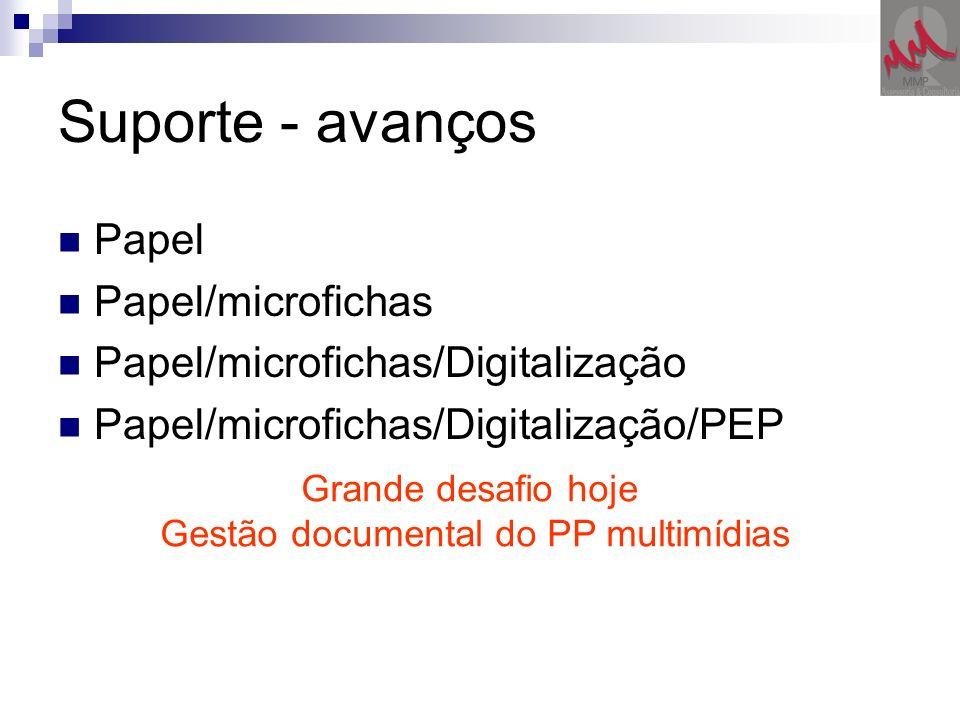 Suporte - avanços Papel Papel/microfichas Papel/microfichas/Digitalização Papel/microfichas/Digitalização/PEP Grande desafio hoje Gestão documental do