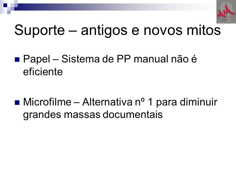 Suporte – antigos e novos mitos Papel – Sistema de PP manual não é eficiente Microfilme – Alternativa nº 1 para diminuir grandes massas documentais