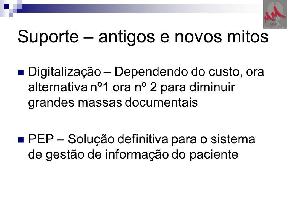 Suporte – antigos e novos mitos Digitalização – Dependendo do custo, ora alternativa nº1 ora nº 2 para diminuir grandes massas documentais PEP – Soluç