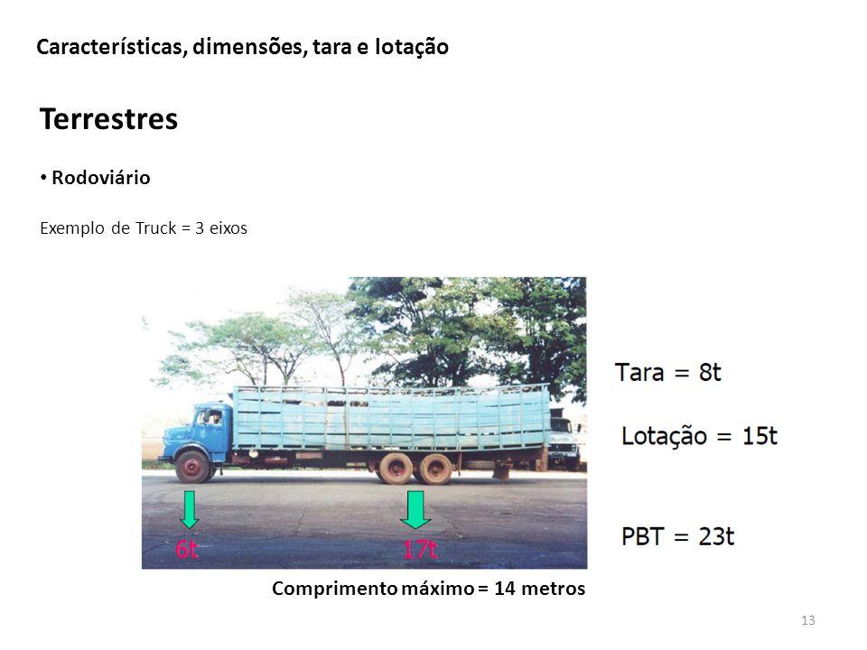 Características, dimensões, tara e lotação 13 Terrestres Rodoviário Exemplo de Truck = 3 eixos Comprimento máximo = 14 metros
