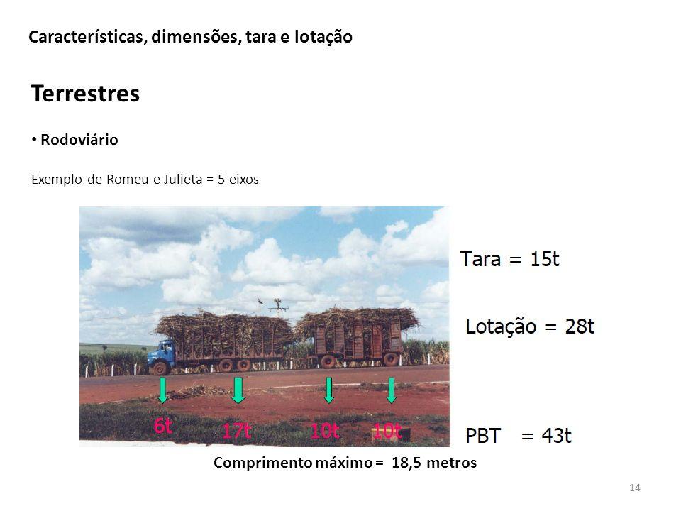 Características, dimensões, tara e lotação 14 Terrestres Rodoviário Exemplo de Romeu e Julieta = 5 eixos Comprimento máximo = 18,5 metros
