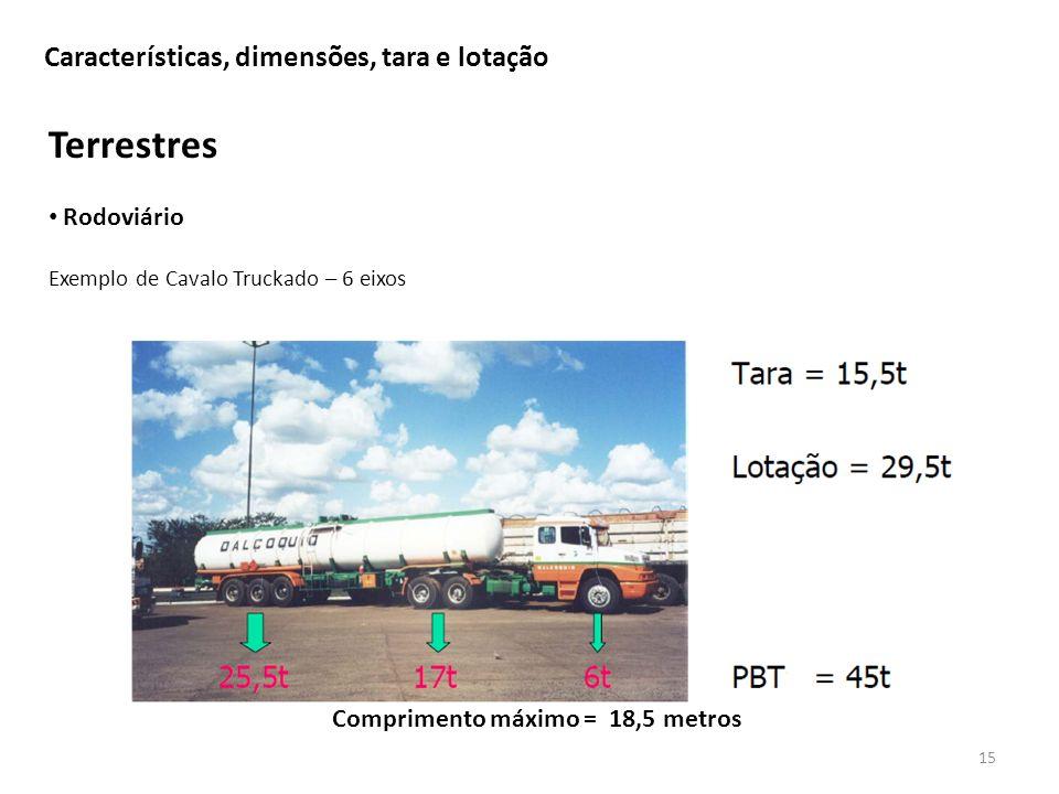 Características, dimensões, tara e lotação 15 Terrestres Rodoviário Exemplo de Cavalo Truckado – 6 eixos Comprimento máximo = 18,5 metros